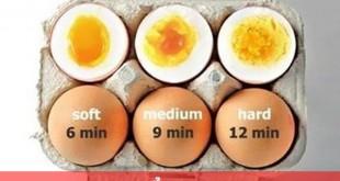 Cách luộc trứng như ý muốn